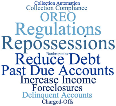 Debt collection software for banks word cloud.